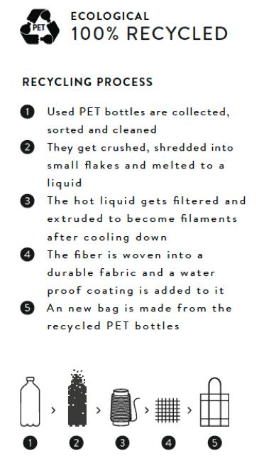 bekmose slate shopper af genanvendte plastflasker